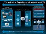virtualization experience infrastructure vxi