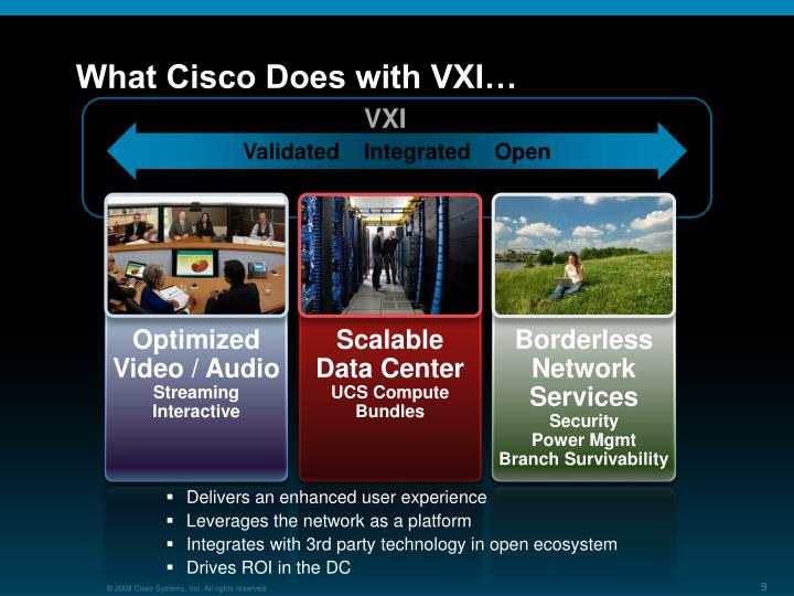 What Cisco Does with VXI…