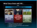 what cisco does with vxi
