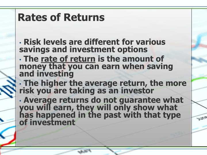 Rates of Returns