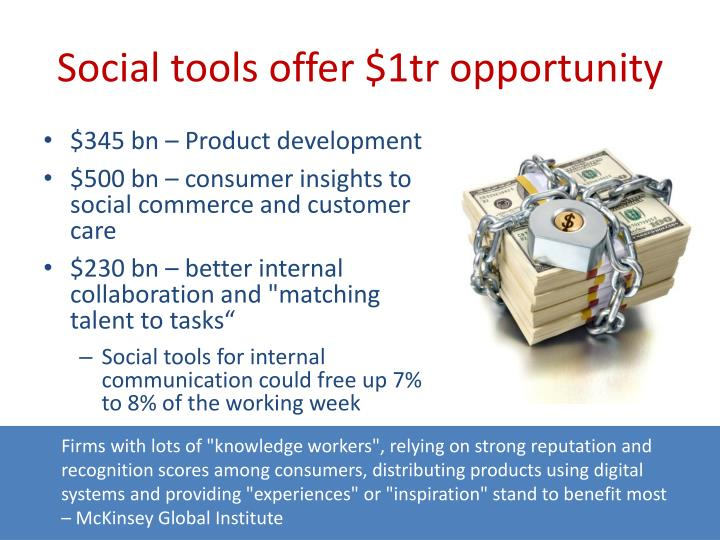 Social tools offer $1tr opportunity