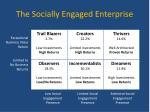 the socially engaged enterprise1