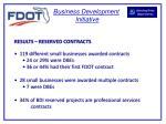 business development initiative4