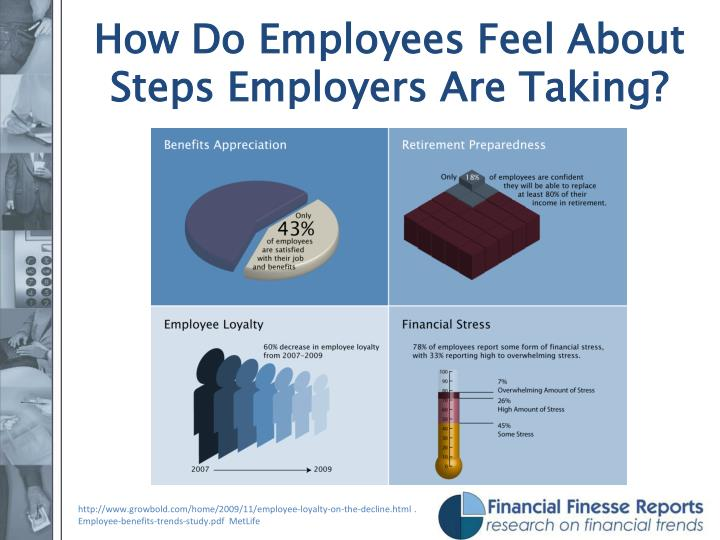 How Do Employees Feel About Steps Employers Are Taking?