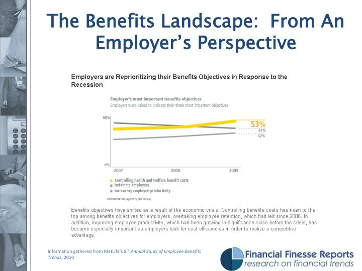 The Benefits Landscape:  From An Employer's Perspective