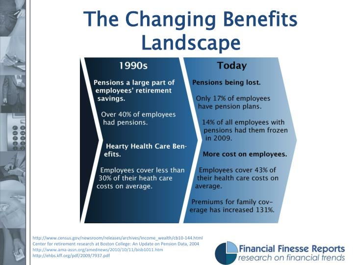 The changing benefits landscape