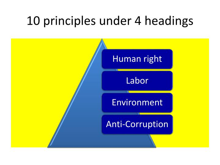 10 principles under 4 headings