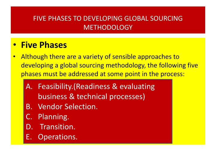 FIVE PHASES TO DEVELOPING GLOBAL SOURCING METHODOLOGY