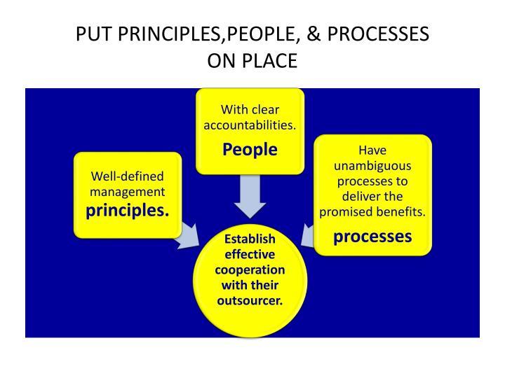 PUT PRINCIPLES,PEOPLE, & PROCESSES