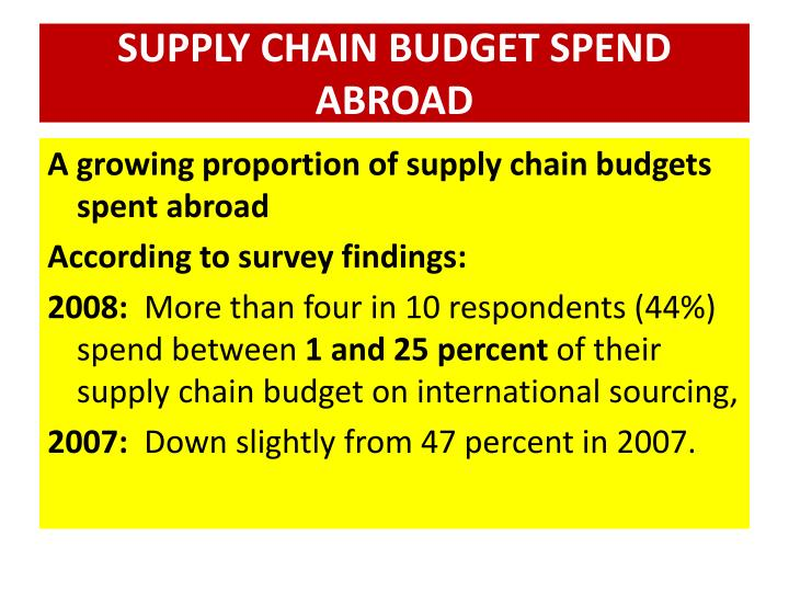 SUPPLY CHAIN BUDGET SPEND ABROAD