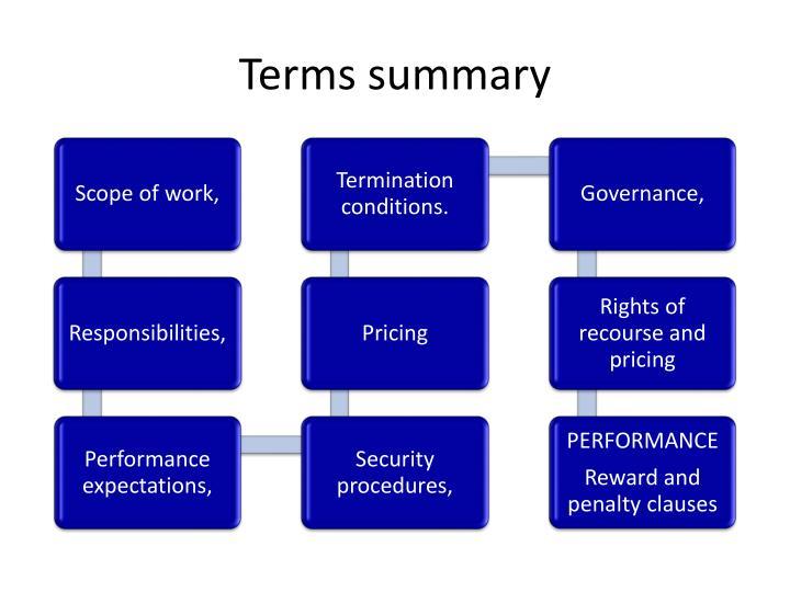 Terms summary