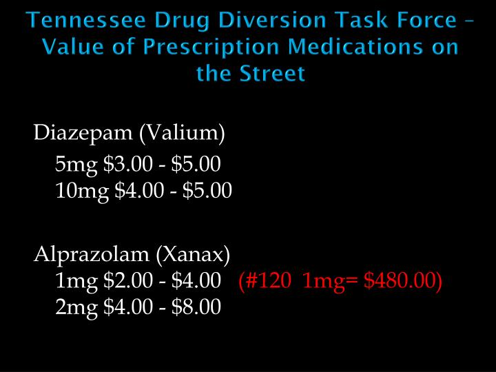 Tennessee Drug Diversion Task Force – Value of Prescription Medications on the Street