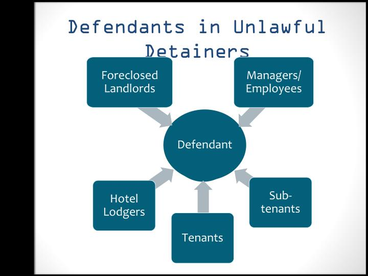 Defendants in Unlawful Detainers
