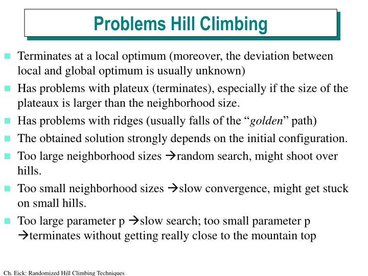 Problems Hill Climbing