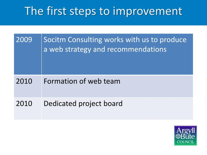 The first steps to improvement