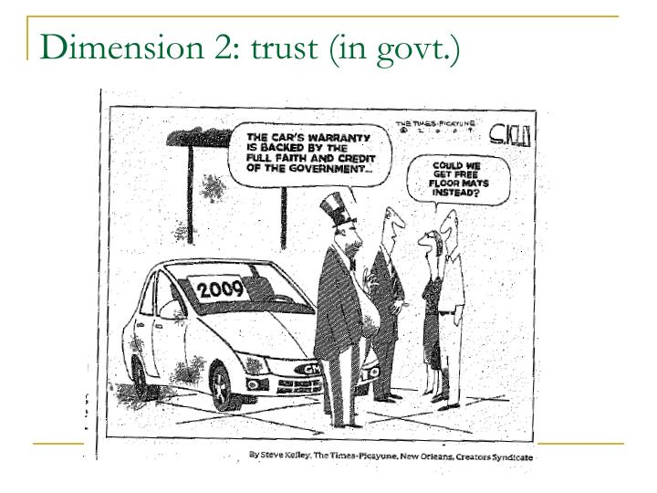 Dimension 2: trust (in govt.)