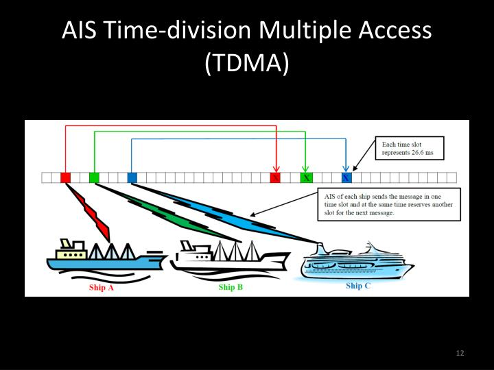 tdma time division multiple access Tdma (time division multiple access) is a second-generation technology used in digital cellular telephone communication, which divides each cellular channel into individual time slots in order to increase the amount of data that can be carried.