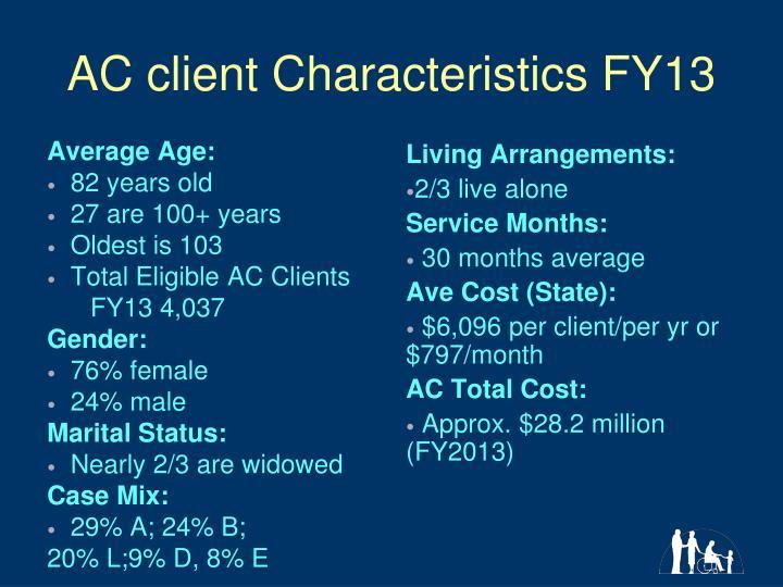 AC client Characteristics FY13