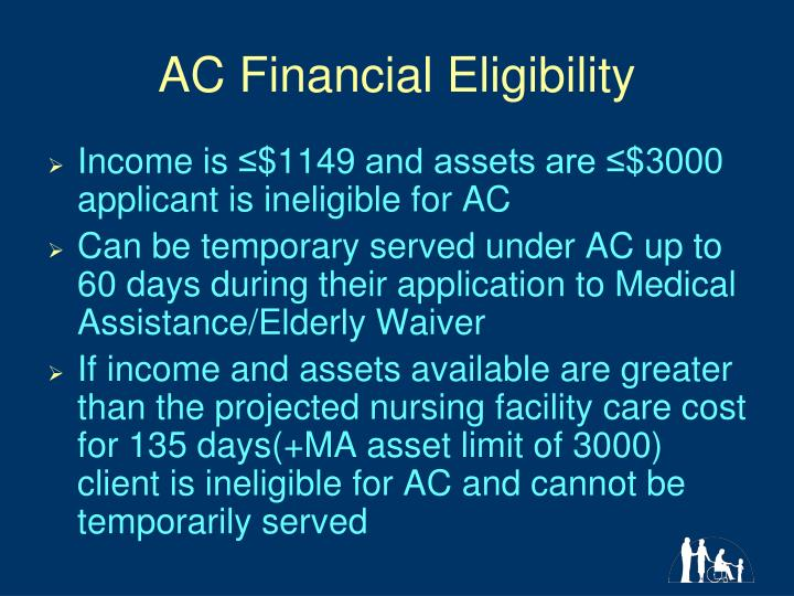 AC Financial Eligibility