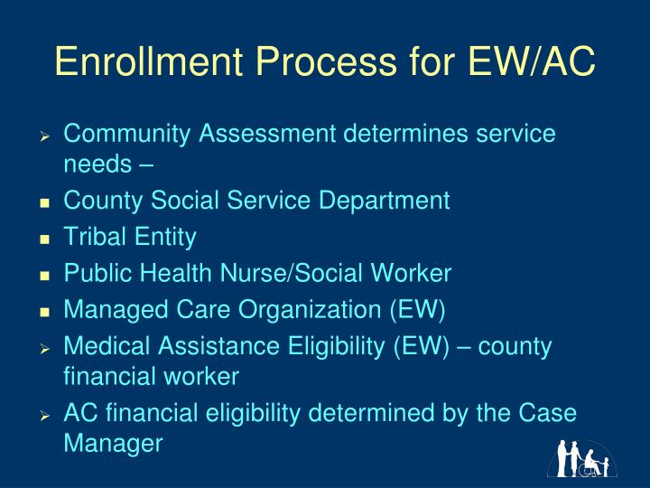Enrollment Process for EW/AC
