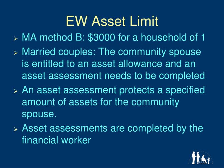 EW Asset Limit