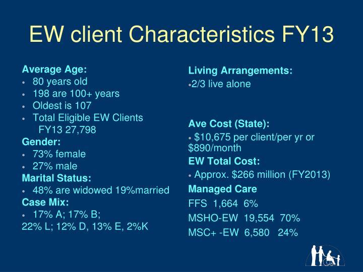 EW client Characteristics FY13