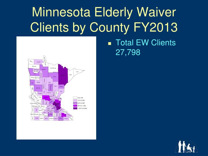 Minnesota Elderly Waiver Clients by County FY2013