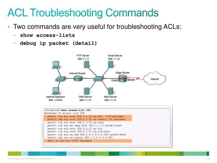 ACL Troubleshooting Commands