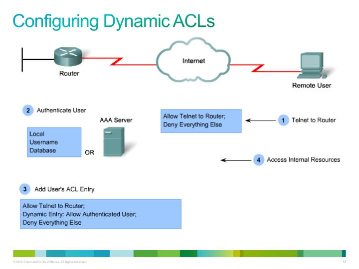 Configuring Dynamic ACLs