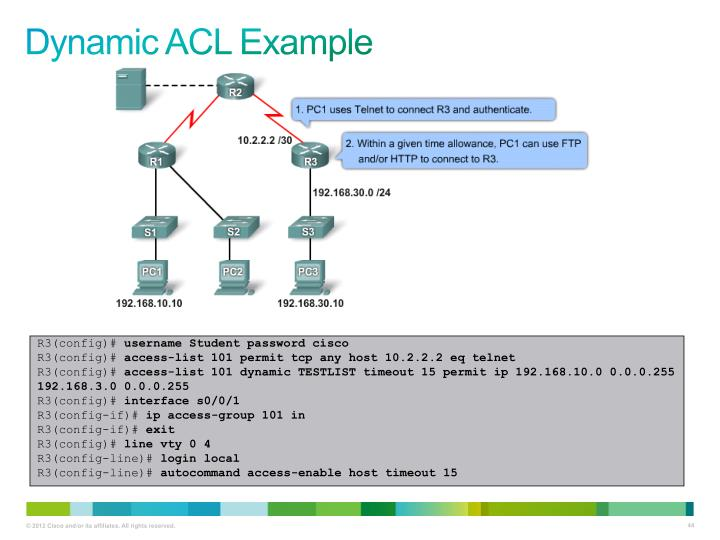 Dynamic ACL Example