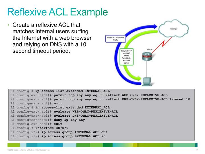 Reflexive ACL Example