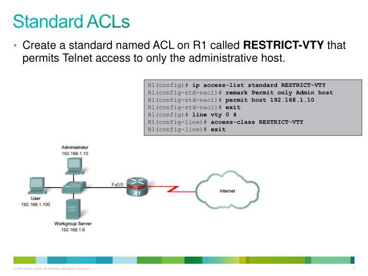 Standard ACLs