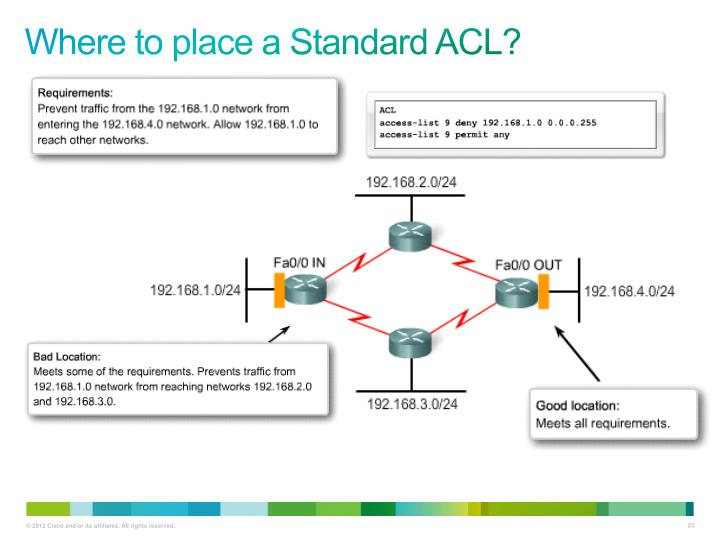 Where to place a Standard ACL?