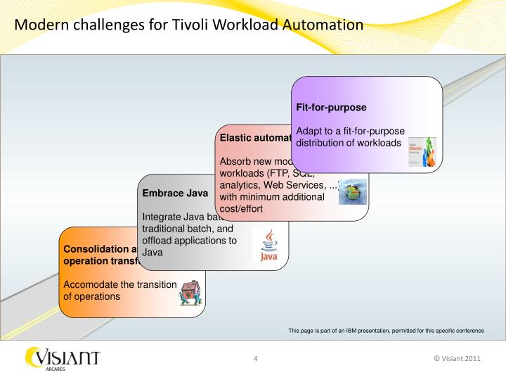 Modern challenges for Tivoli Workload Automation