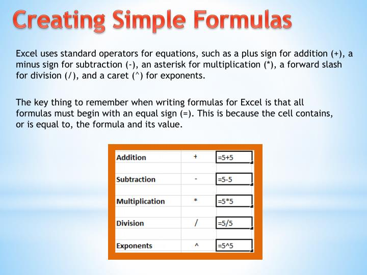 Excel uses standard operators for equations, such as a plus sign for addition (+), a minus sign for subtraction (-), an asterisk for multiplication (*), a forward slash for division (/), and a caret (^) for exponents.