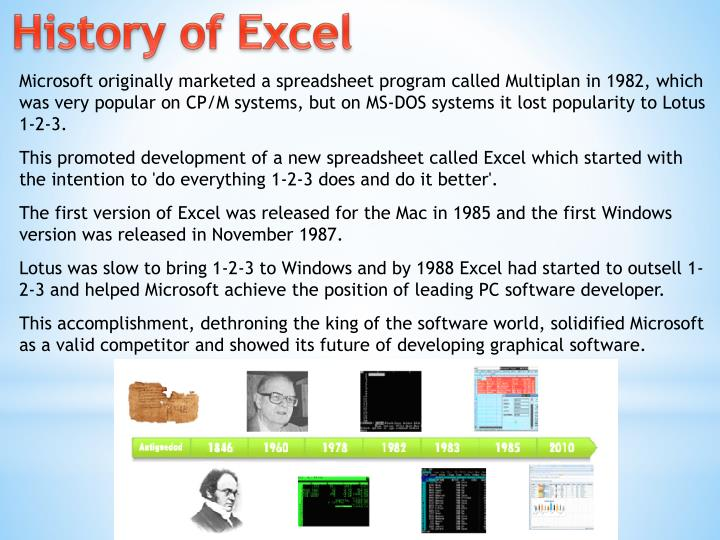 History of excel
