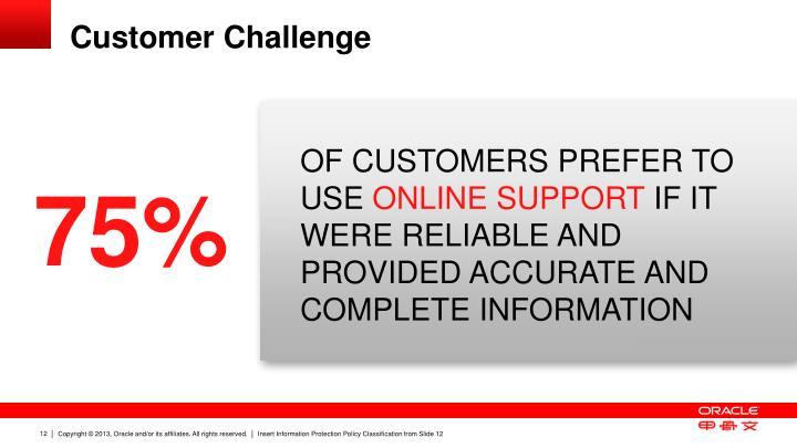 Customer Challenge
