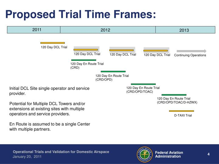 Proposed Trial Time Frames: