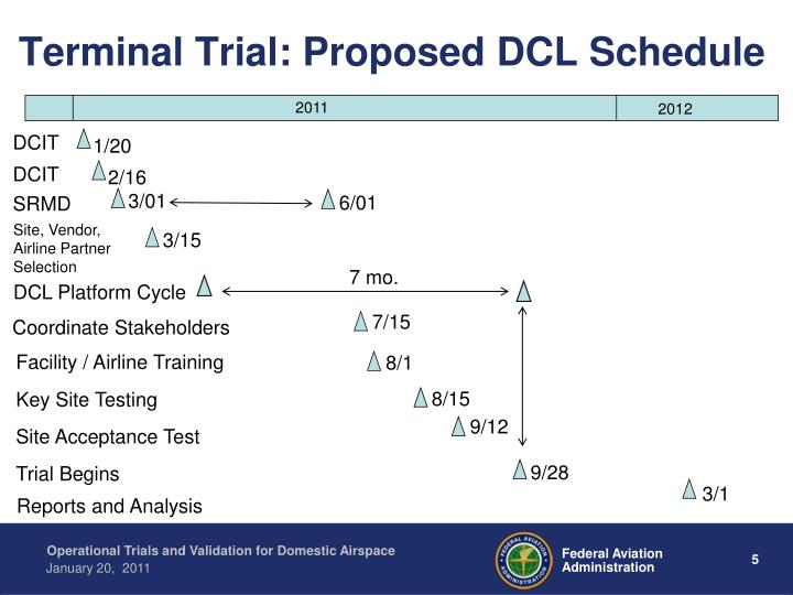 Terminal Trial: Proposed DCL Schedule