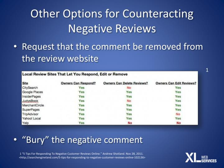 Other Options for Counteracting Negative Reviews
