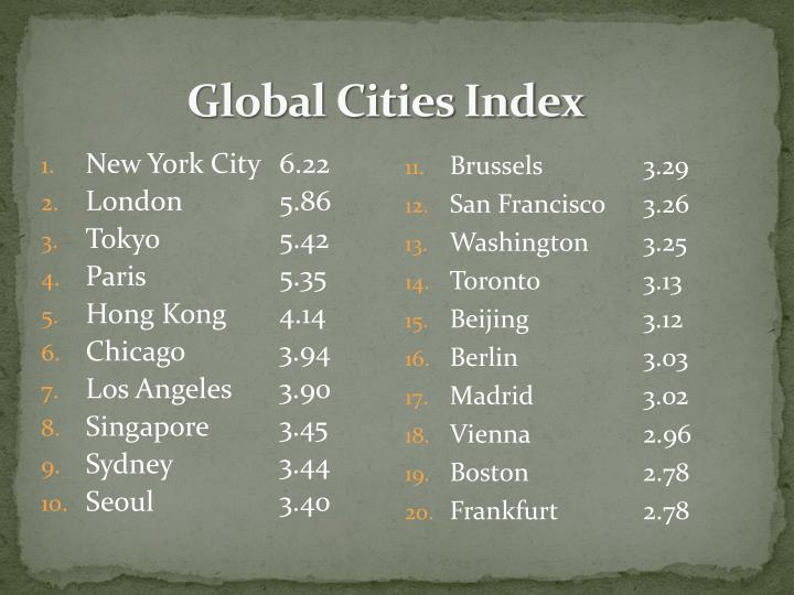 Global Cities Index