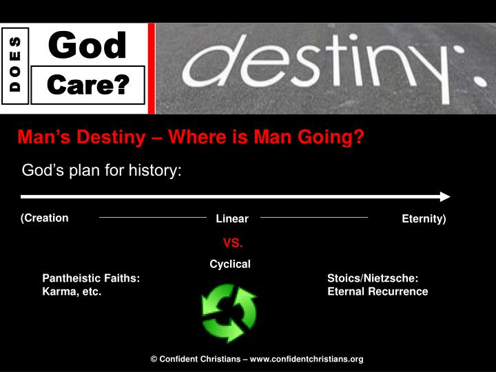 Man's Destiny – Where is Man Going?