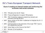eu s trans european transport network