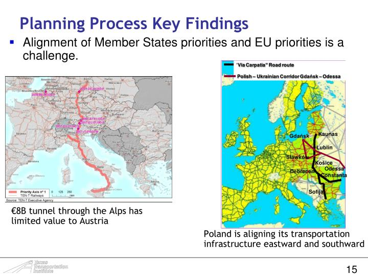 Planning Process Key Findings