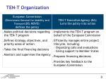 ten t organization