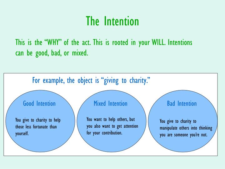 The Intention