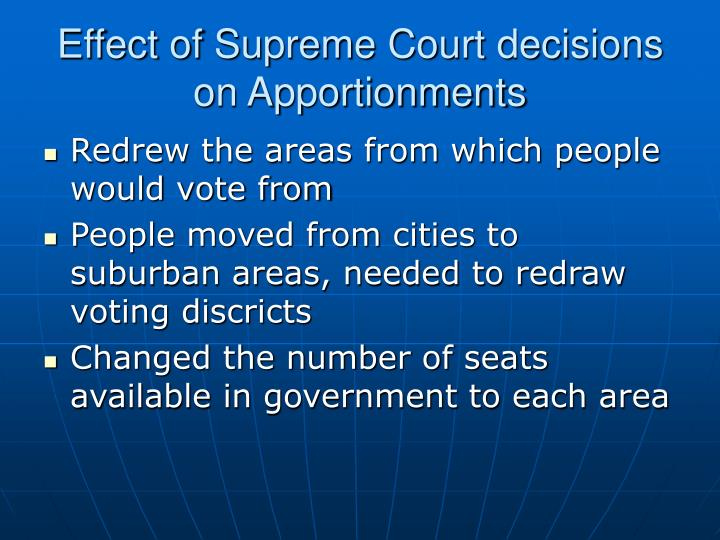 Effect of Supreme Court decisions on Apportionments