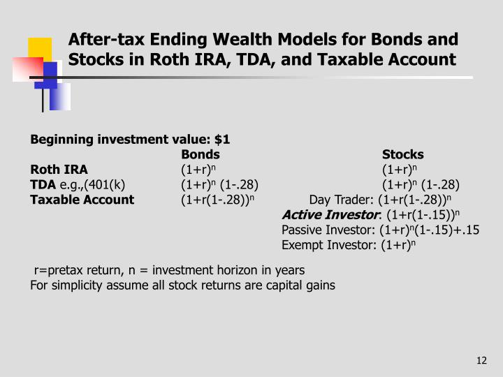 After-tax Ending Wealth Models for Bonds and Stocks in Roth IRA, TDA, and Taxable Account