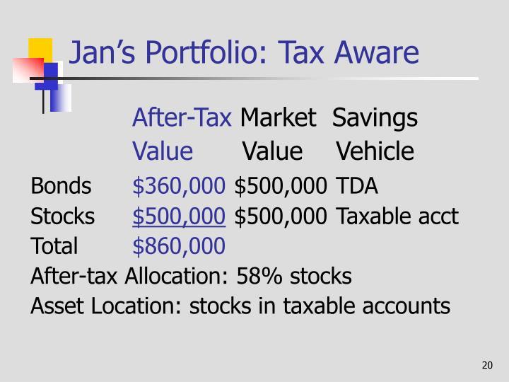 Jan's Portfolio: Tax Aware