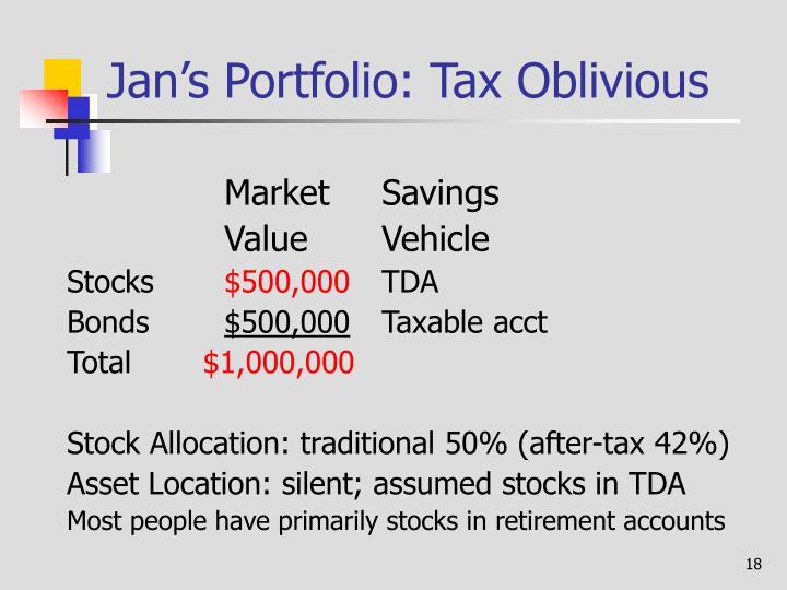 Jan's Portfolio: Tax Oblivious